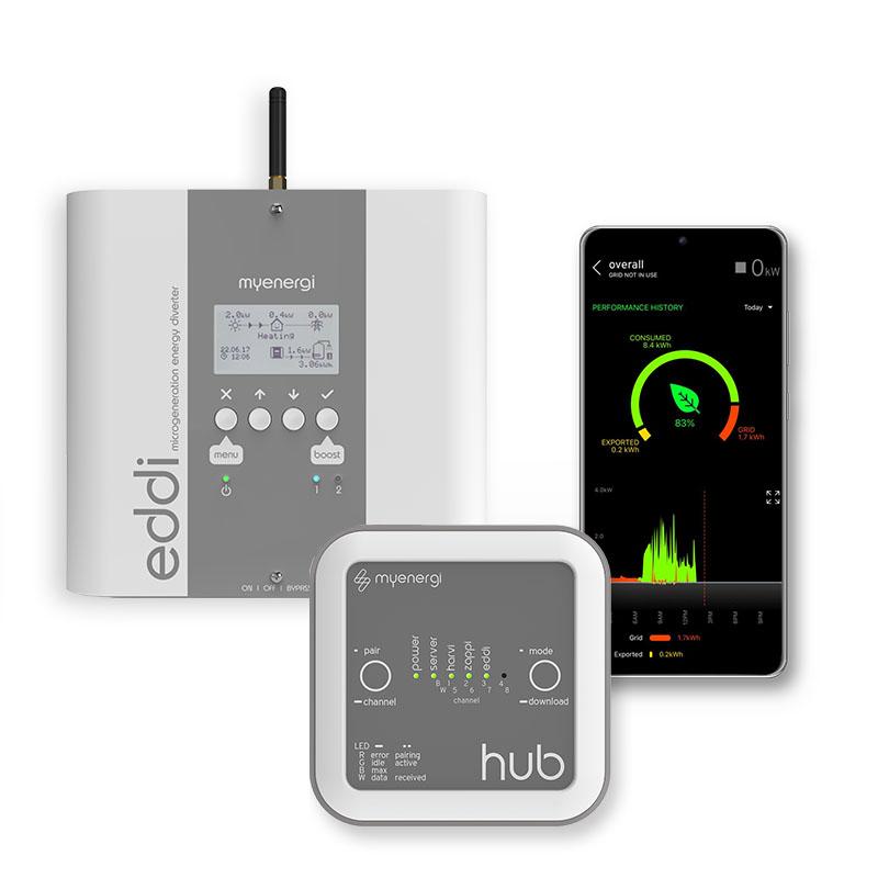 myenergi Eddi Solar Diverter, Hub & App